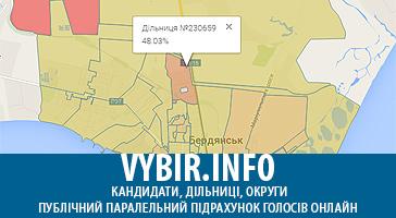 vybir.info.banner