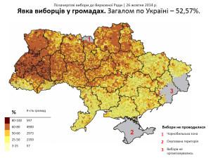2014_parl_vote_ua