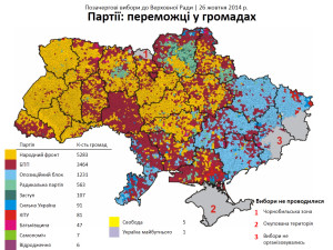 2014_parl_win_ua