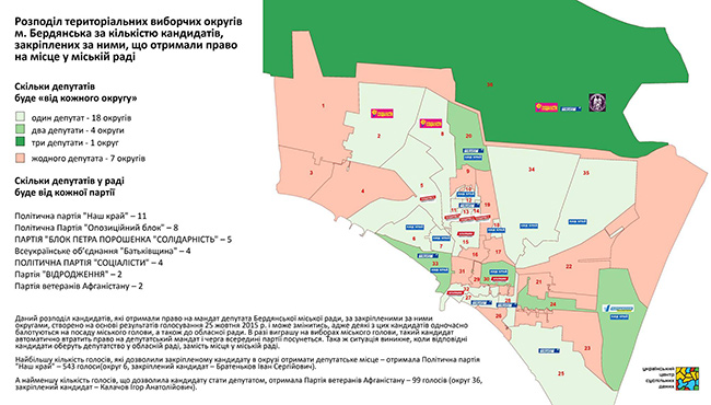 Berdyansk-elections-small