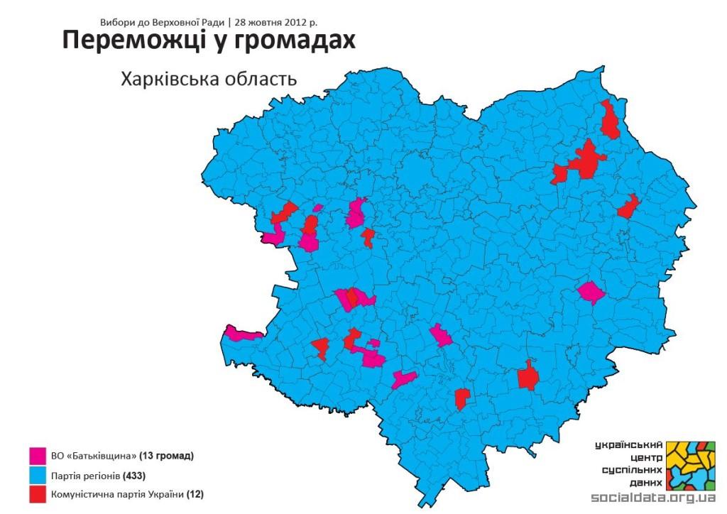 Kharkiv_Parliament_2012_Winners_Ukr