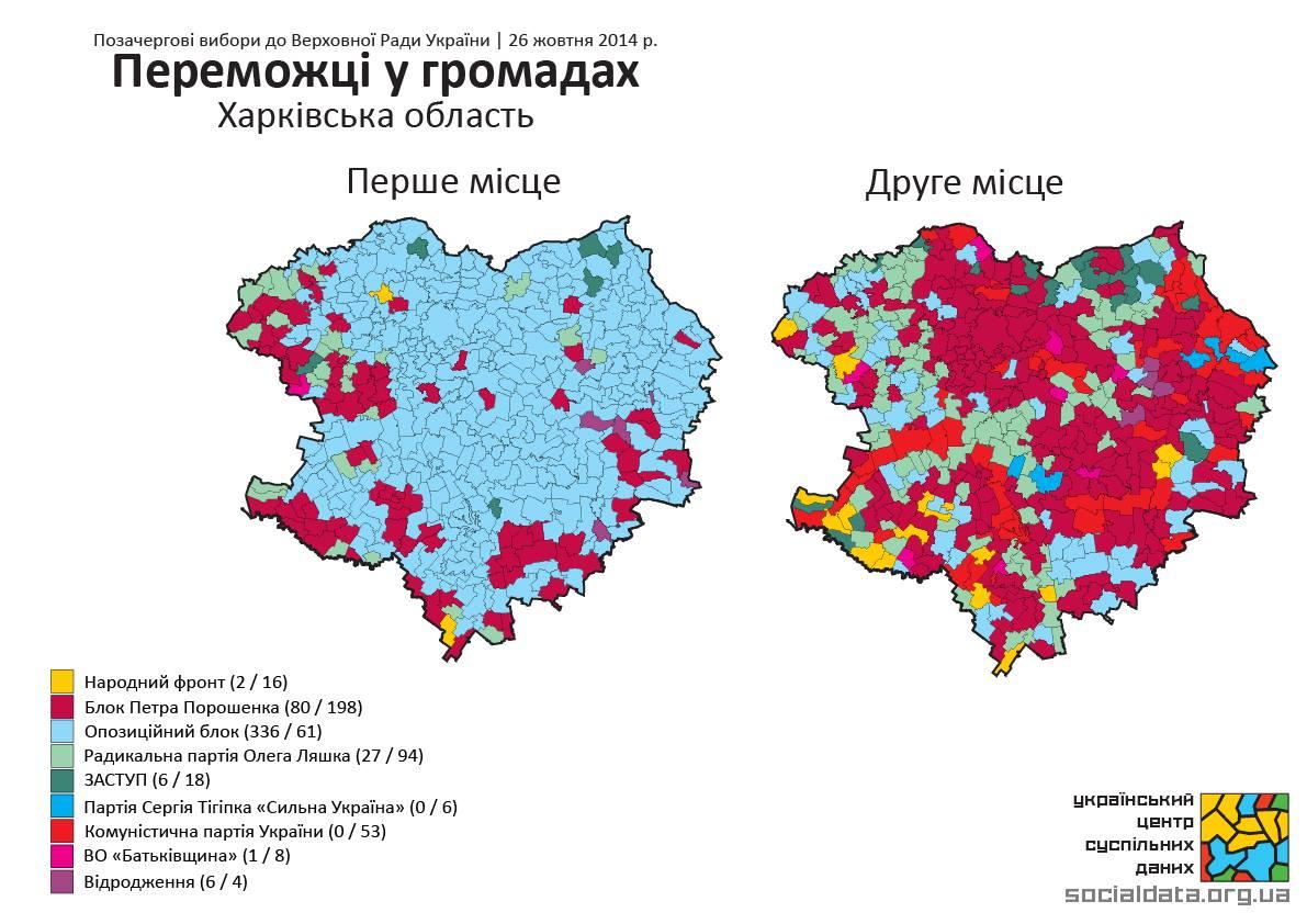 Kharkiv_Parliament_2014_Winners_Ukr