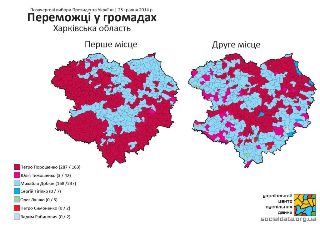 Kharkiv_President_2014_Winners_Ukr