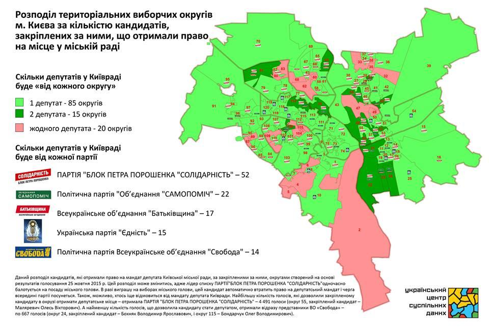 Kyiv elections small