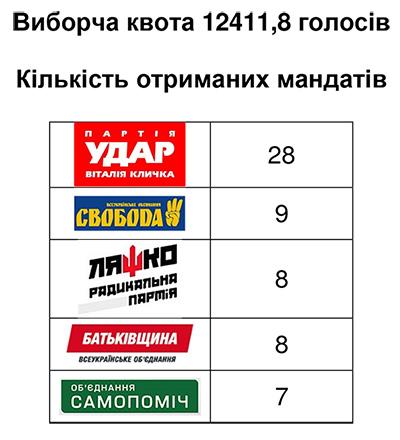 Table4_ukr