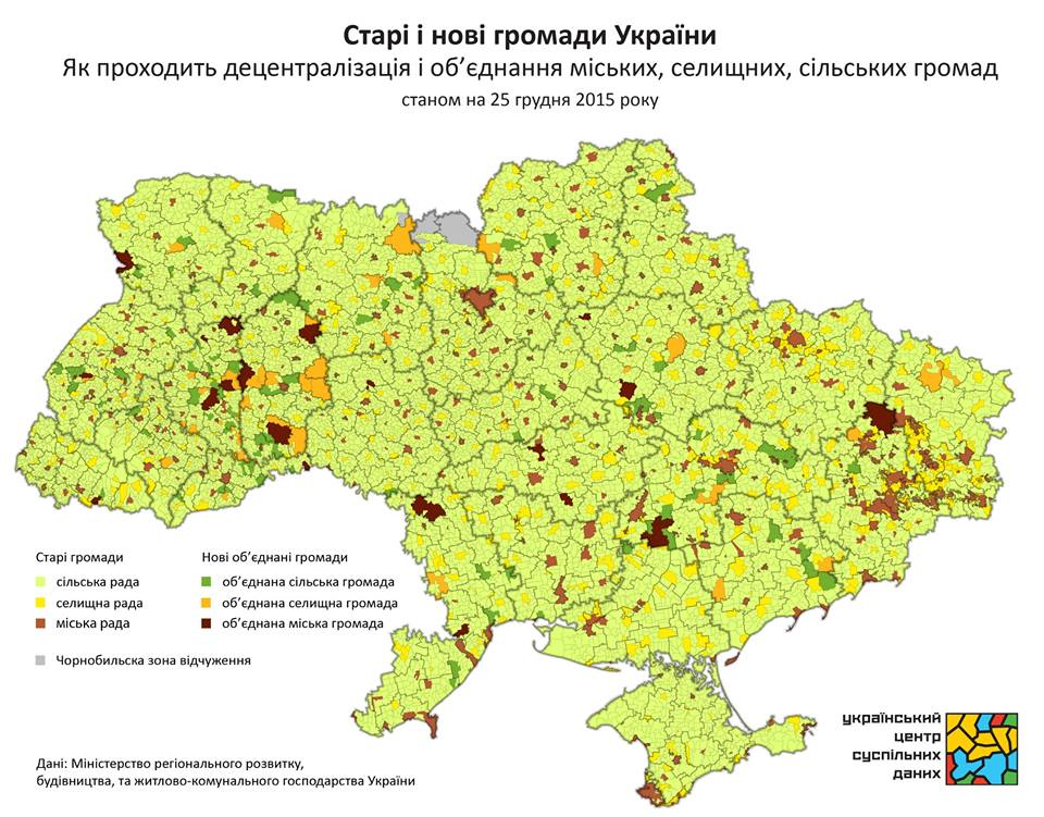 communities_ukr_small