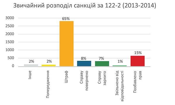 chart-1_2