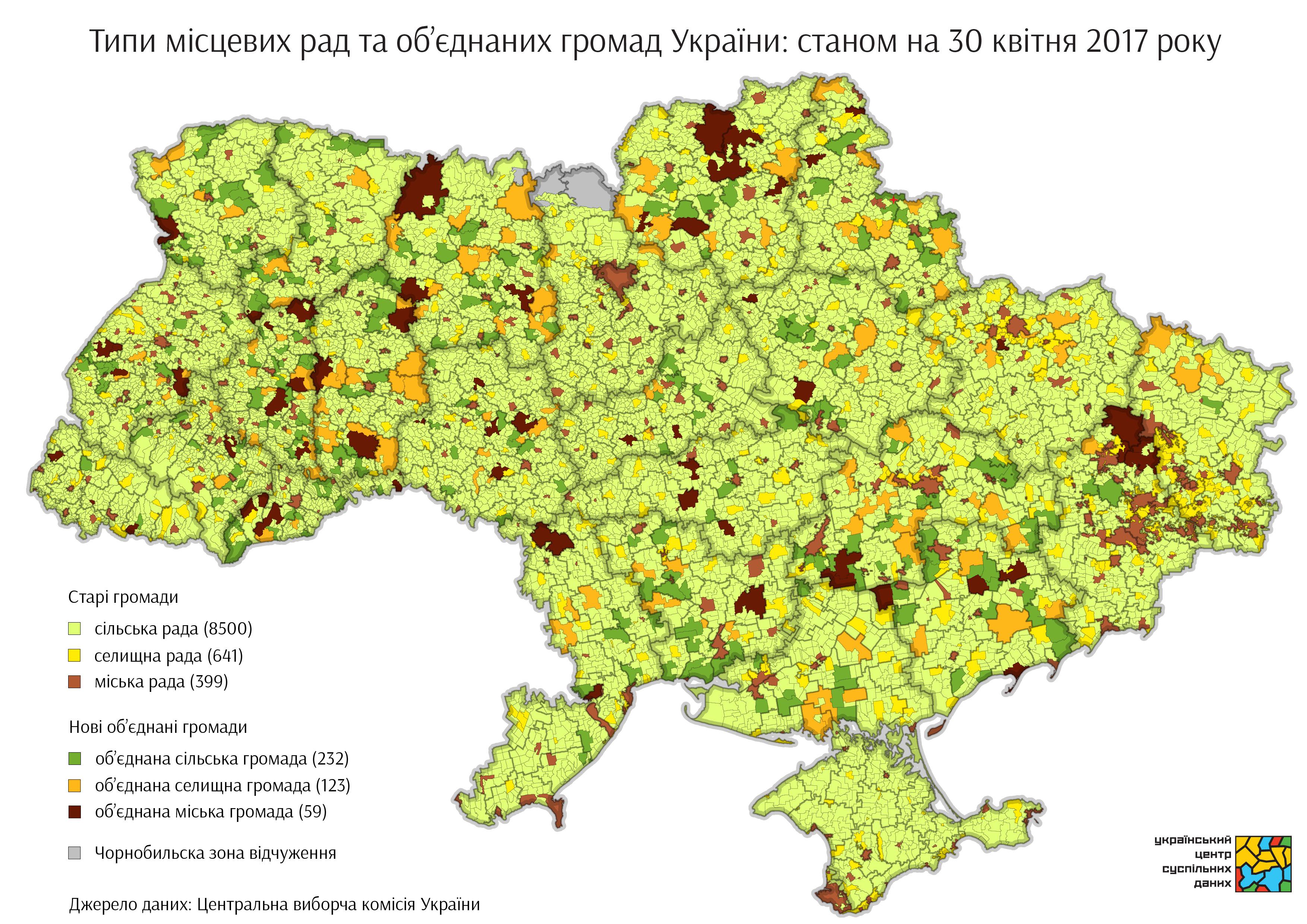 Decentralization Ukraine_new_communities_type_May2017-01