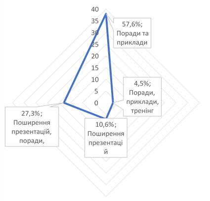 chart16