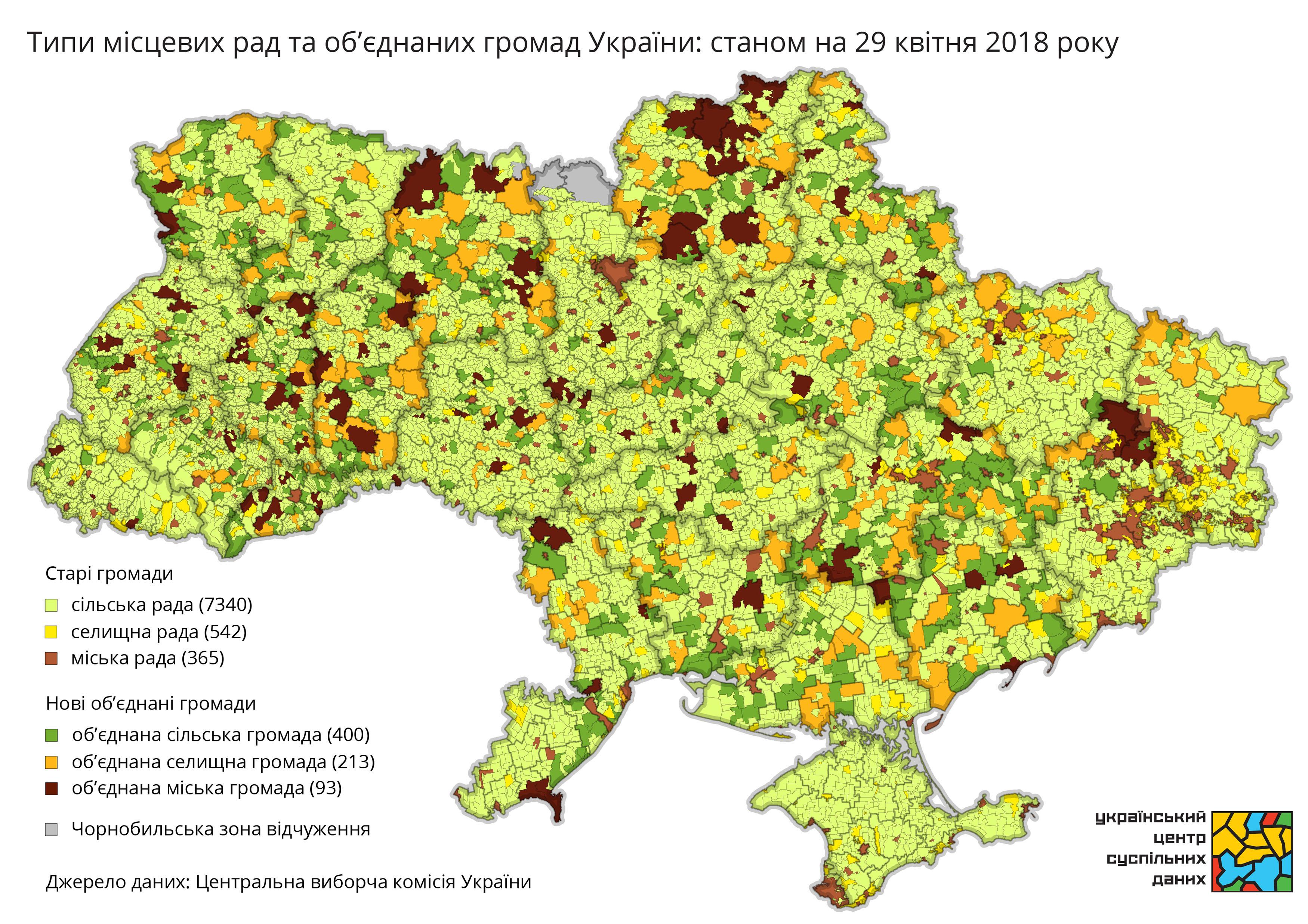 Decentralization Ukraine_new_communities_type_May2017