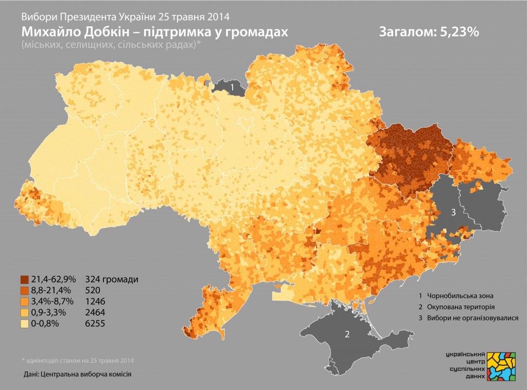 Dobkin 2014-1-01