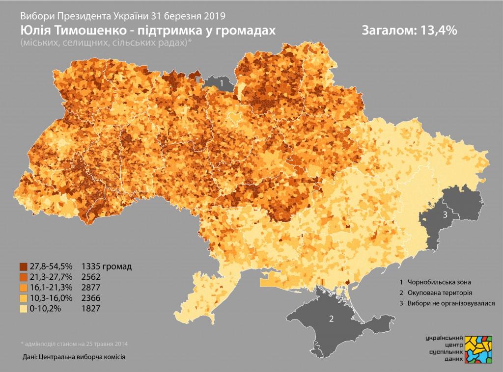 Tymoshenko 2019-1-01