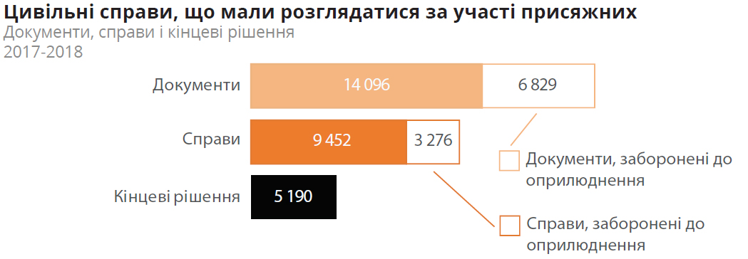 chart9
